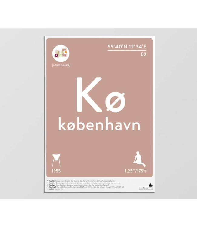 Label of the Elements Poster Copenhagen A3