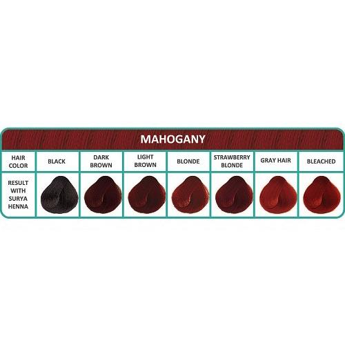 surya brasil henna cream mahogany - Henne Color Acajou