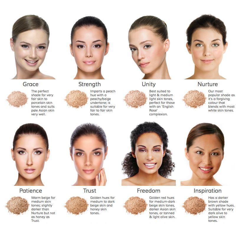 INIKA Makeup Inika Face in a Box 2. Nurture
