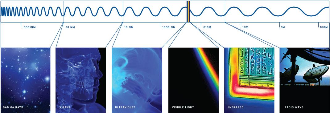 infrarode spectrum