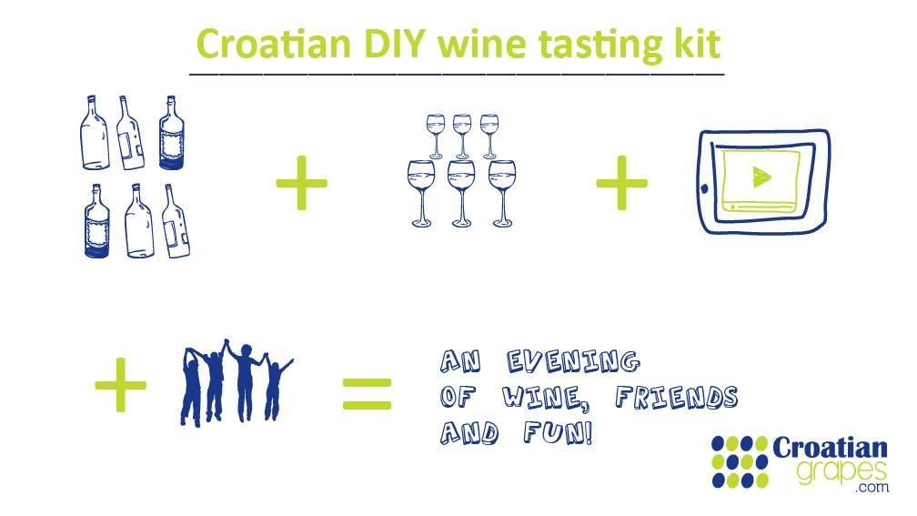 PERSBERICHT: Lancering trendsettende wijnproeverij met digitale sommelier