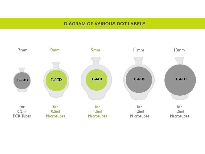 pastilles cryog niques de couleur 9mm multi couleurs labid technologies. Black Bedroom Furniture Sets. Home Design Ideas