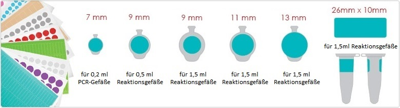 Farbige Runde Kryo-Etiketten (diagram)