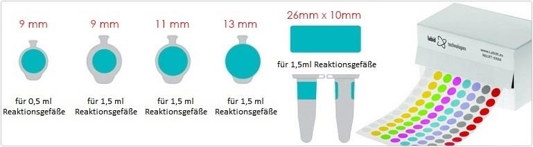 Farbige Kryo-Etiketten Auf Rolle In Spenderbox (Diagramm)