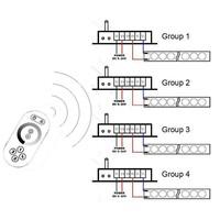 ledstrip RF dimmer met 4 zones voor enkelkleurige led strips