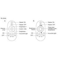Milight 4-zone RF dimmer set met afstandsbediening