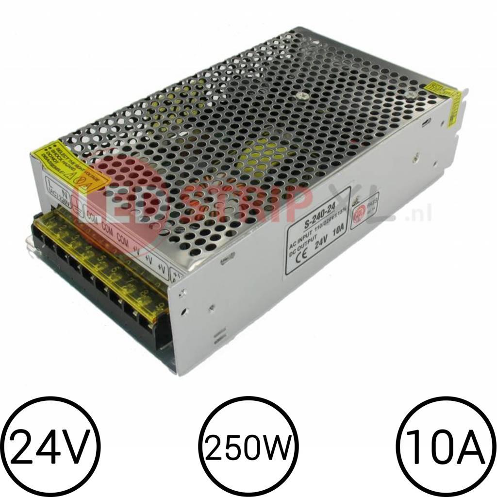 24V LED Voeding 10 Ampère 250W