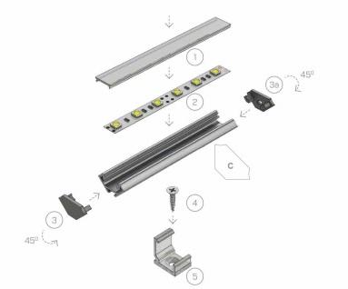 LEDStrip in profiel compleet