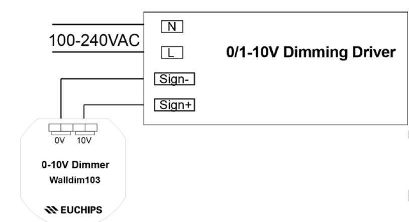 Wanddimmer 1-10V