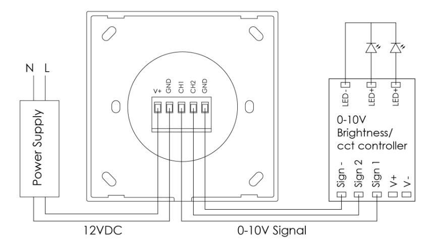 Wandpaneel Dual White 0-10V