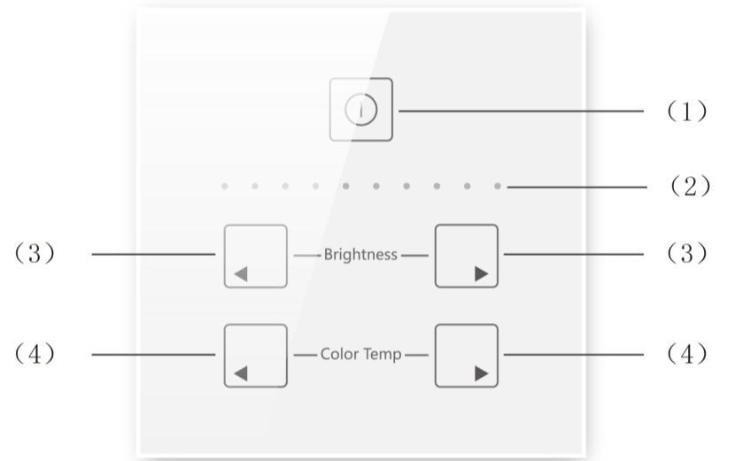 knoppen uitleg Wandpaneel Dual White