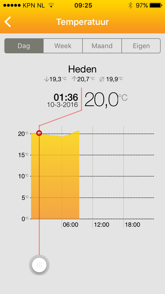 temperatuur meting ja151th