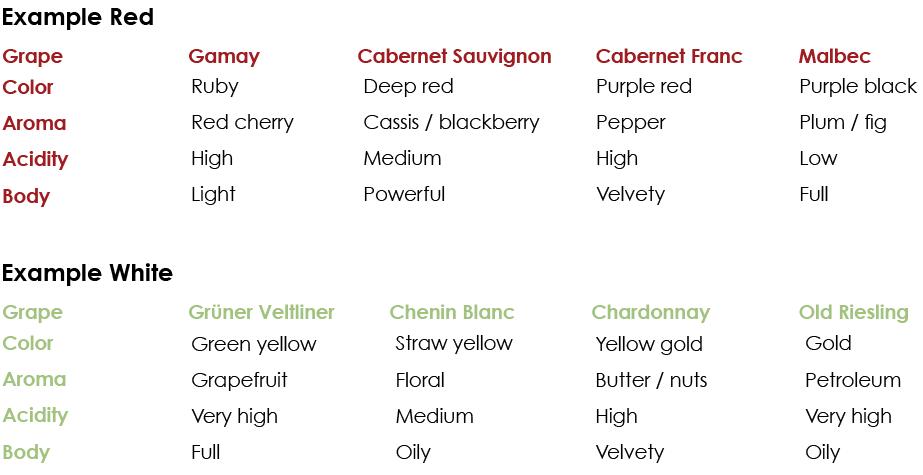 Piacero table grape suggestion