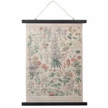 Wohnaccessoires Landhausstil Wandkarte Blumen