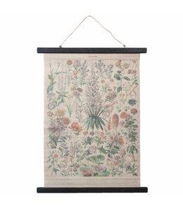 Garten Wandkarte Blumen