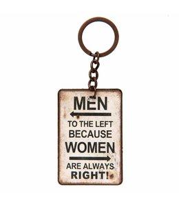 Garten Schlüsselanhänger Men & Woman