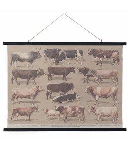 Wandkarte Kühe