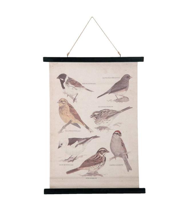 """Wandkarte """"Waldvogelarten"""""""