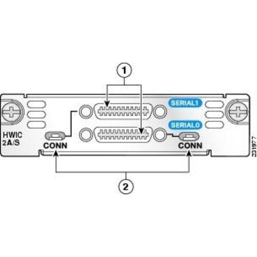 Cisco HWIC-2A/S