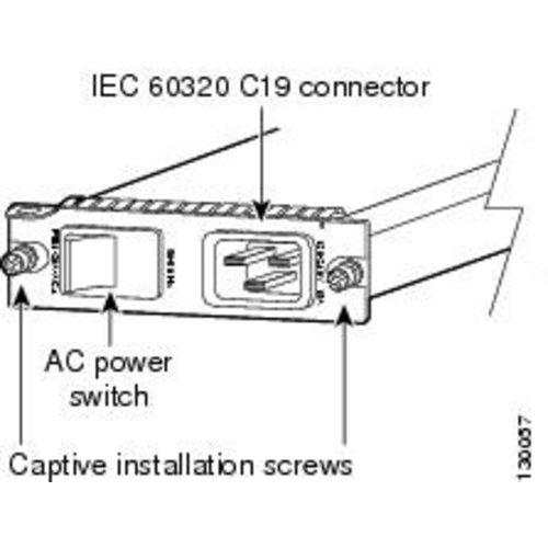 Cisco PEM-20A-AC+