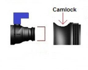 für CAMLOCK
