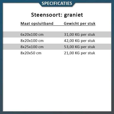 Opsluitband Graniet Geel met facet 6x20x100 centimeter