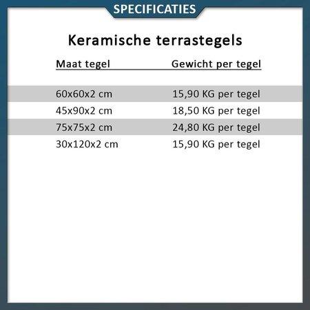 Keramische tegel Arnhem 45x90x2 centimeter