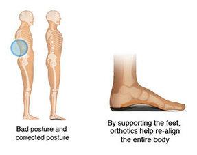Voorkom voetproblemen