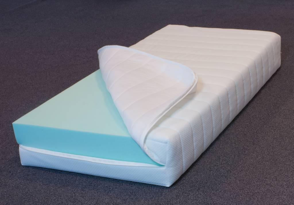 Matras 70x140 Ikea : Matras ikea lyp perfect awesome ikea hacks bed made out