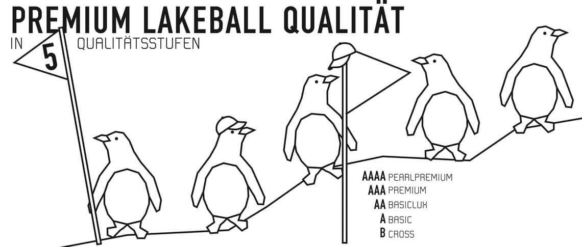 Lakeballs in verschiedenen Qualitätsstufen