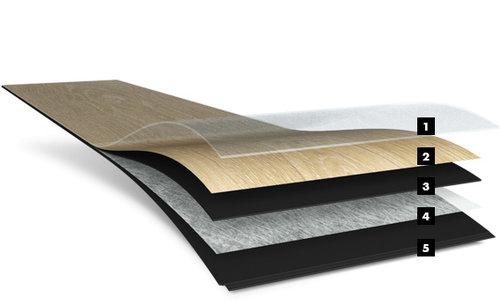 LVT (PVC) Vloeren