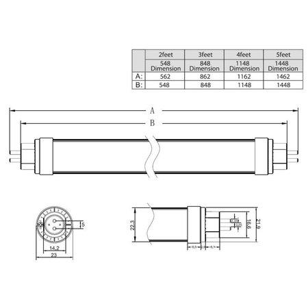 T5 LED TL buis 20W - 115cm