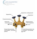 LFS CLEANTEC Decalcifying plant for soft water