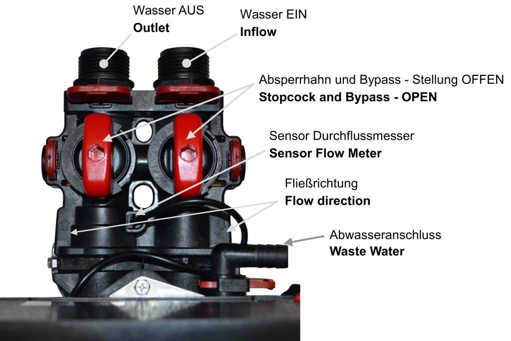 LFS CLEANTEC Enteisenungsanlage für Brunnenwasser