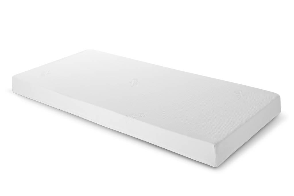 Incontinentiehoes Voor Matras : Drukverlagend matras bij reumagewrichtsklachten combitop matrassen
