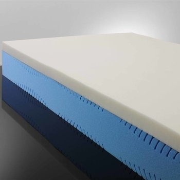 Combitop matrassen Blue Line. Fibromyalgie matras