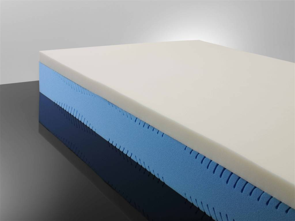 Incontinentiehoes Voor Matras : Fibromyalgie matras soft combitop matrassen