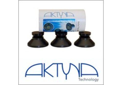 Aktyna