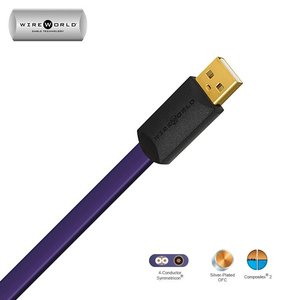 WireWorld Ultraviolet 7 USB 2,0, Type A to B