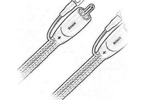 Subwoofer Kabels