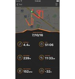Stryd Stryd Footpod STRYD-FP Vermogensmeter voor het hardlopen