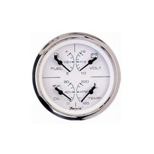 Combinatie meters