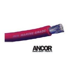 Battery/Accu Kabel (voor kabel dikte en kleur klik hier)