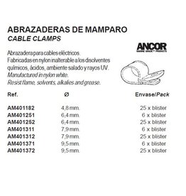 Kabel klemmen gefabriceerd in wit nylon