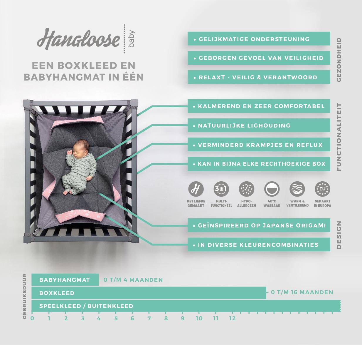 Hangloose baby boxkleed babyhangmat levensduur