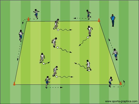 easy Sports Formation et exercices