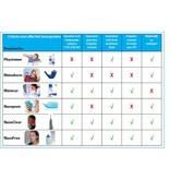 NasoFree startset xylitol met 30 of 60 sachets xylitol nasaal spoelzout (* maak uw keuze)