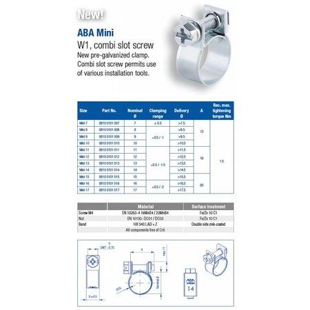 ABA Mini W1