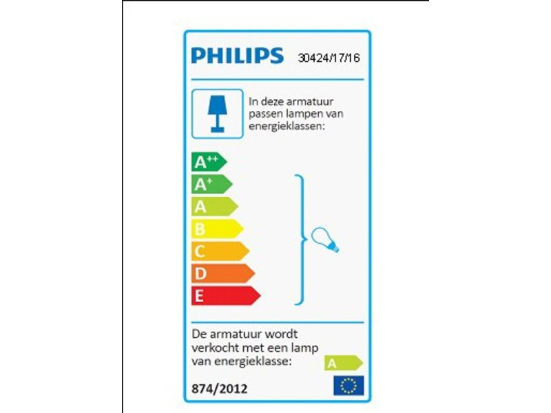 Philips VOCATION