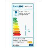 Philips default